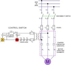 Fault Finding Flow Chart Seven Step Troubleshooting Wiki Odesie By Tech Transfer