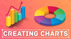 Creating Great Looking Charts In Tableau Real Life Exercise On Charts In Tableau