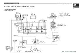 clark c25b forklift wiring diagram ~ wiring diagram portal ~ \u2022 clark electric forklift wiring diagram clark forklift parts diagram clark c25b forklift parts diagram rh wanderingwith us clark forklift ignition switch
