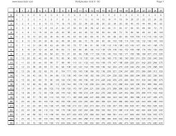 100x100 Multiplication Chart Printable Multiplication Chart Up To 100 Giftbasketinformation Com
