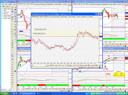 Forex Free Charts Online Peso Exchange Rate Calculator