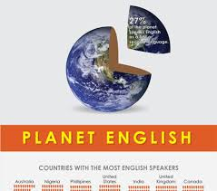 lcom the shifting of dominant global language in the world  wednesday 7 2012