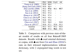 Word Models Papers With Code Chinese Word Segmentation