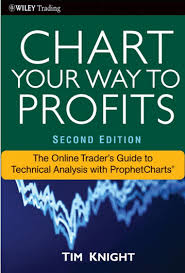 Charting Your Way To Wealth Book Books Tim Has Written Slope Of Hope