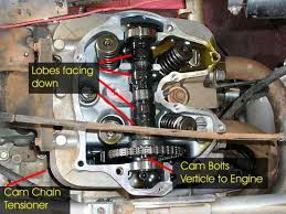 hotcams stage 1 install by little sahara power sports llc loosen the bolts that hold the camshaft sprocket remove the lower camshaft sprocket bolt first it will be necessary to rotate the crankshaft