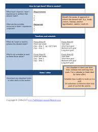 personal development plans sample effective personal development plan template to help you plan your