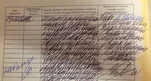 Cursive Chinese Doctors Note You Think American Doctors Have Horrible Handwriting I Raise You
