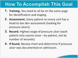 Pressure Ulcer Chart Measuring Pressure Injury Rates And Prevention Practices