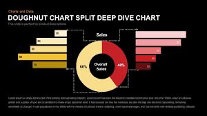 Doughnut Chart Split Deep Dive Chart Template For Powerpoint