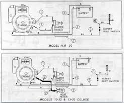 re greenfield ride on electrical wiring questions on can you match one of these diagrams to your mower