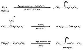 Банк Рефератов Реферат Природные источники углеводородов  Эпоксипропан используется для получения полиуретановых пенопластов полиэфиров и синтетических моющих средств Его синтезируют следующим образом