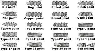 Screw Head Styles Chart Screws Selection Guide Engineering360