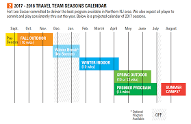 Travel Schedule Travel Team Tryouts