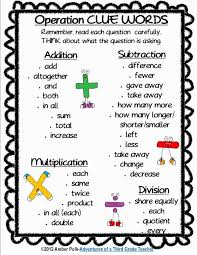Math Operations Key Words Chart 16 Math Key Words For Problem Solving Notebook Anchor Chart