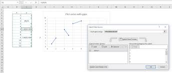 Empty Charts Plotting Charts With Gaps Newton Excel Bach Not Just