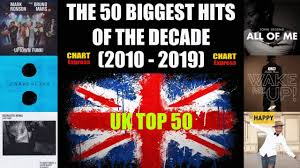 Uk Album Charts 2010 Uk The 50 Biggest Hits Of The Decade 2010 2019 Official Uk Charts Chartexpress