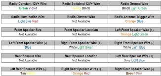 1995 ranger cd radio wiring wiring all about wiring diagram 2009 crown vic radio wiring diagram at Crown Victoria Radio Wiring Harness