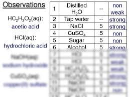 conductivity chemistry. conductivity-lab-answers.ppt - chemistry 114 with campanaro at arizona state university tempe studyblue conductivity