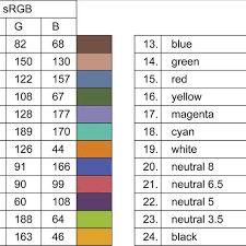 Colours Of The Gretagmacbeth Colorchecker Classic Chart With