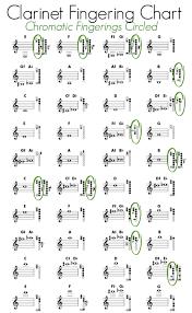 55 Reasonable Clarinet Figering Chart