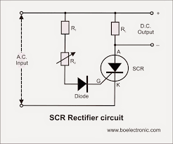 bridge rectifier wiring diagram wiring diagram radixtheme com Wiring a Rectifier at Bridge Rectifier Wiring Diagram