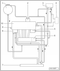 volkswagen workshop manuals > golf mk5 > power unit > 4 cylinder power unit > 4 cylinder injection engine 2 0 l engine direct injection > engine cooling > parts of cooling system > coolant hose schematic diagram