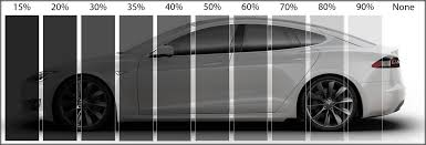 window tint shades.  Tint Our Second Chart Shows How The Same Shades Look If You Have A Black  Interior When Your Interior Is Dark Overall Of Window Tint Will Appear  For Window Tint Shades T