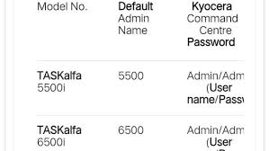 Enter the administrator password in the admin password box on the left side of the screen. Kyocera Taskalfa Default Username And Password Corona Technical