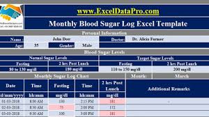 Glucose Charts Free 037 Monthly Blood Sugar Log With Charts 1280x720 Template