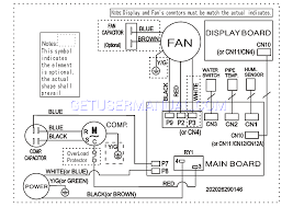wiring diagram for honeywell dehumidifier wiring diagram for lg dehumidifier wiring diagram lg home wiring diagrams wiring diagram for honeywell dehumidifier truesteam