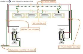 i am wiring four fluorescent lights between two 3way now you will be required to run additional wire but you will see that in the diagram itself