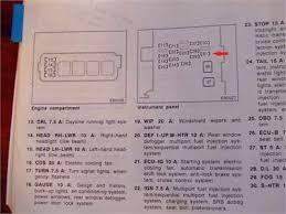 solved cigarette lighter fuse box toyota innova fixya cigrate lighter radio foof light not get 0g2a2zokceiwz1w2qhh1ueax