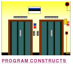 Image result for Construct of a programme on