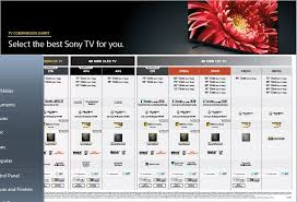 Sony Tv Compare Chart Epic Audio Video