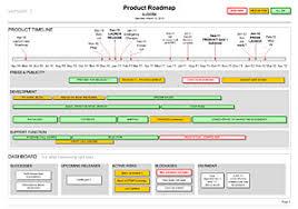 roadmap templates excel website roadmap template kays makehauk co