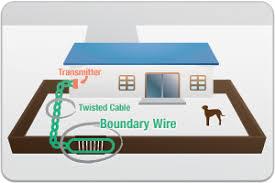 d i y dog fence installation instructions d i y dog fence electric dog fence electric dog fence