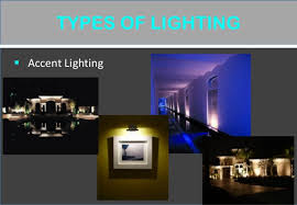 types of interior lighting. Types Of Lighting In Interior Design Top Light Fixtures 3 That Will Make I