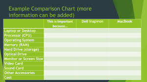 Laptop Comparison Chart Computer Buying Project Ppt Video Online Download