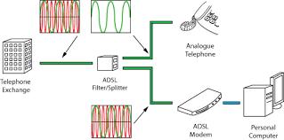 adsl wiring ref adsl wiring config 1 gif