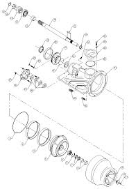 American Turbine Impeller Chart Dominator Jet Pump Parts Dominator Jet Drive Parts