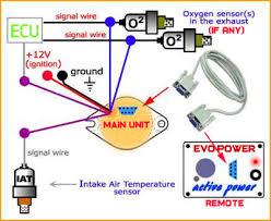 hyosung gv250 aquila magnum evo tech motorcycle performance chip