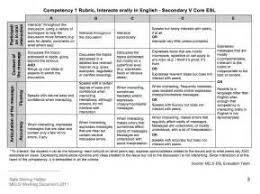essay topics on transcendentalism on org othello essay topics shakespeare online
