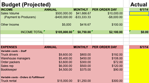 Quick Budget Tool Download Business Model Generation Budgeting Tools Local