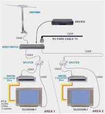 cable tv diagram great home cable tv wiring diagram efcaviation cable tv diagram new cable tv wiring diagrams 24 wiring diagram of cable tv diagram great