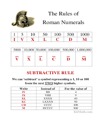 Rules Chart Of Roman Numeral Free Download