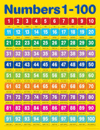Image Of Number Chart 1 100 Numbers 1 100 Educational Chart Charts Educational Teaching Aids N Resources