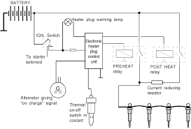 glow plug timer wiring diagram with schematic 36575 linkinx com Timer Wiring Diagram full size of wiring diagrams glow plug timer wiring diagram with example images glow plug timer timer wiring diagram 8299771