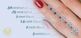 Actual Size Ring Size Chart Diamond Size Chart Size Of Diamonds By Mm
