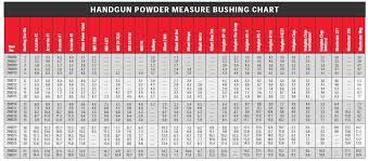 Mec Powder Bushing Chart