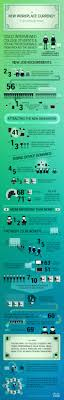 best images about geny personal branding gen y in the workplace